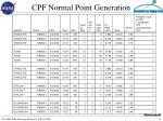 cpf normal point generation10
