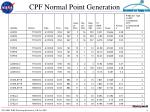 cpf normal point generation2