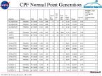 cpf normal point generation3