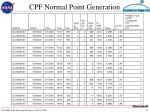 cpf normal point generation6