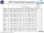 cpf normal point generation8