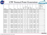 cpf normal point generation9