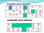 transition series elements
