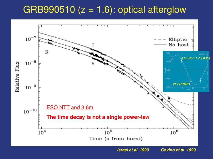 GRB990510 (z = 1.6): optical afterglow