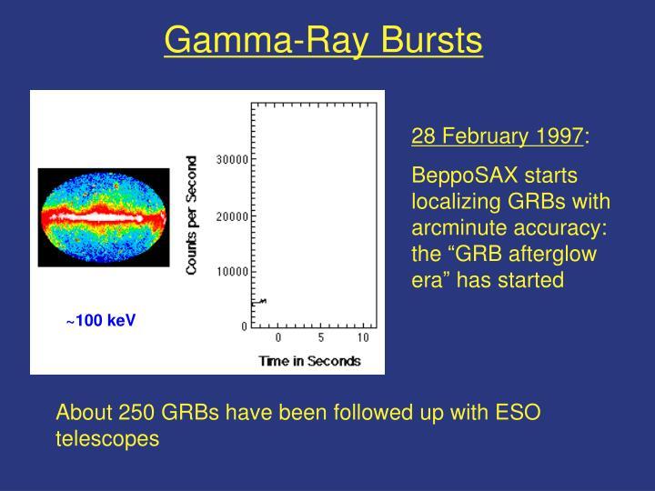 Gamma-Ray Bursts