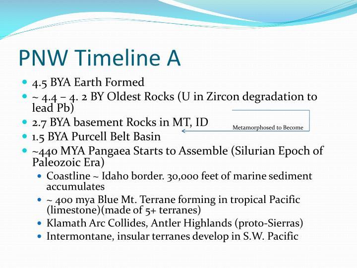 PNW Timeline A