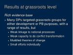 results at grassroots level