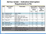 ad hoc tender indicative interruption requirements lts