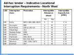 ad hoc tender indicative locational interruption requirements north west