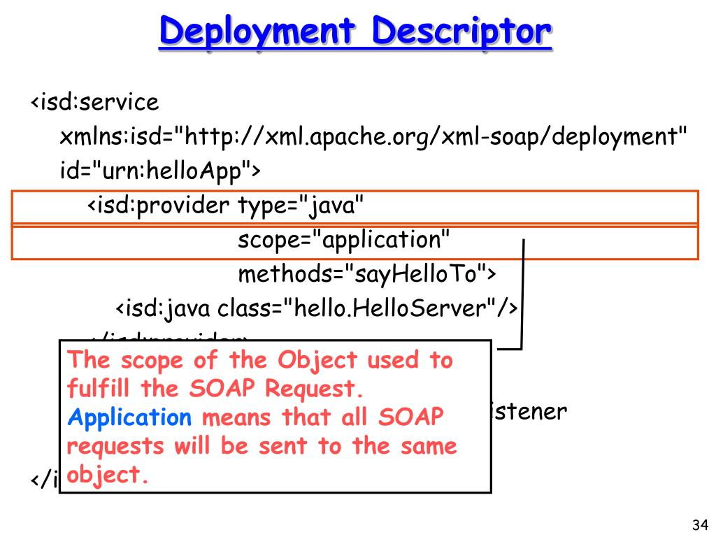 How to get soap request xml in java
