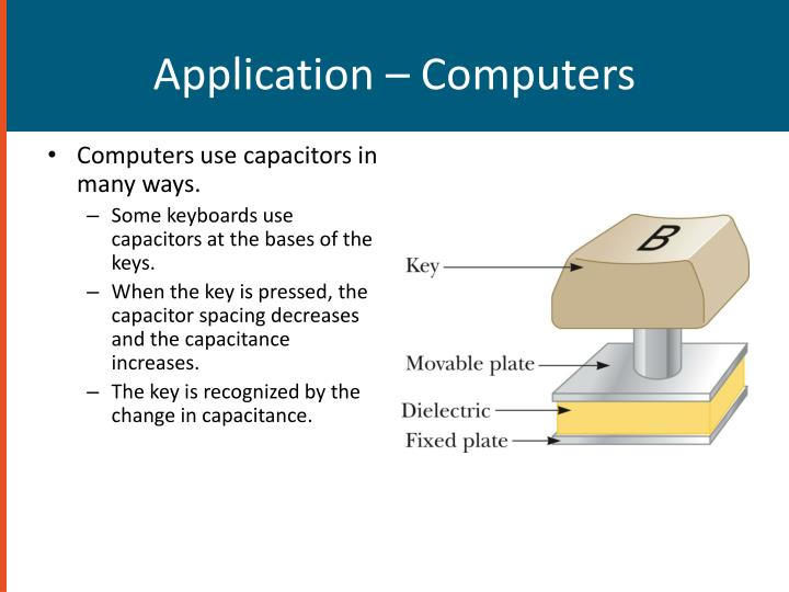 Application – Computers