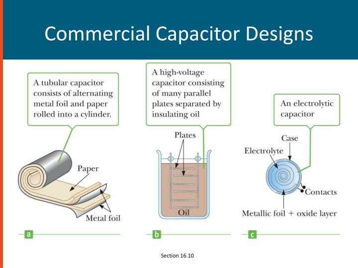 Commercial Capacitor Designs
