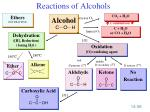 reactions of alcohols1
