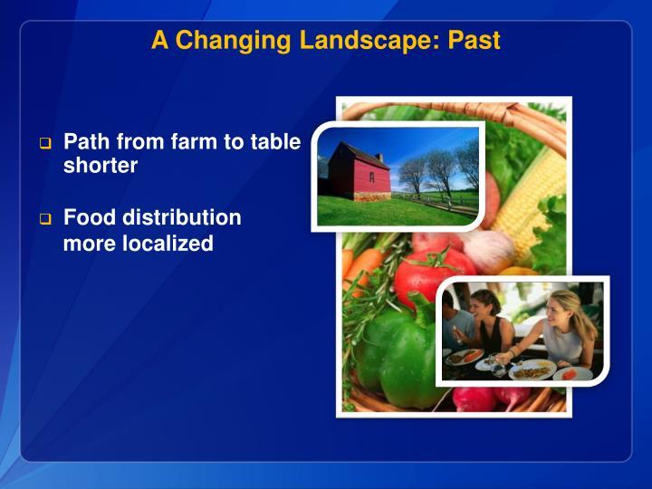 A Changing Landscape: Past