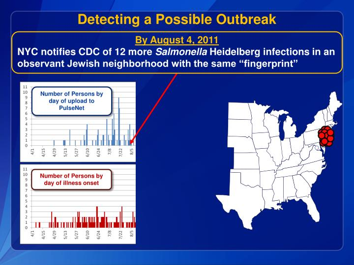 Detecting a Possible Outbreak