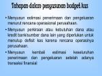 tahapan dalam penyusunan budget kas