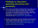 findings re boundary spanning structures and processes