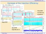 increase of the injection efficiency