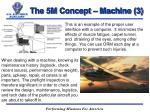 the 5m concept machine 3