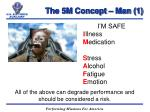 the 5m concept man 1