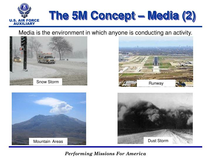 The 5M Concept – Media (2)