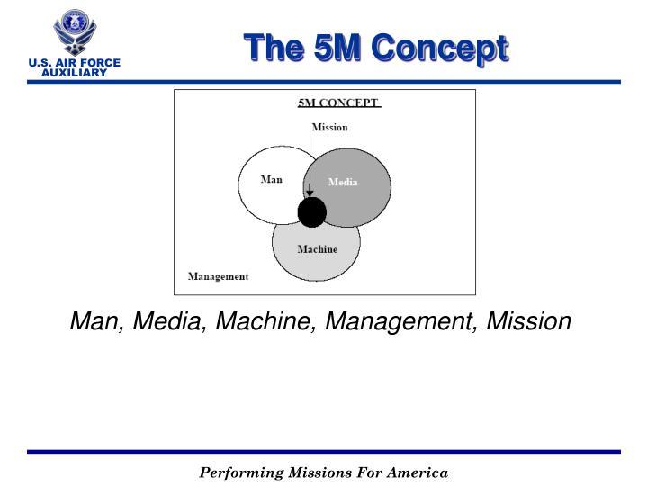The 5M Concept
