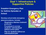 goal 1 infrastructure supportive policies1