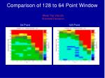 comparison of 128 to 64 point window1