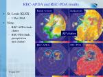 rec apda and rec pda results
