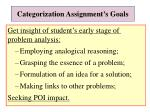 categorization assignment s goals