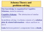schema theory and problem solving