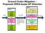ground clutter mitigation proposed orda based ap detection