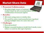 market share data1