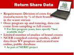 return share data