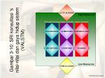 gambar 3 10 sri konsultasi s nilai nilai dan gaya hidup sistem valstm
