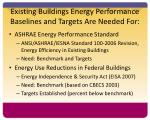 existing buildings energy performance baselines and targets are needed for