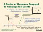 a series of reserves respond to contingency events