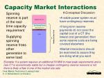 capacity market interactions