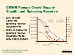cdwr pumps could supply significant spinning reserve