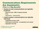 communications requirements are asymmetric this is a big benefit