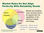 market rules do not align perfectly with reliability needs