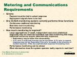 metering and communications requirements