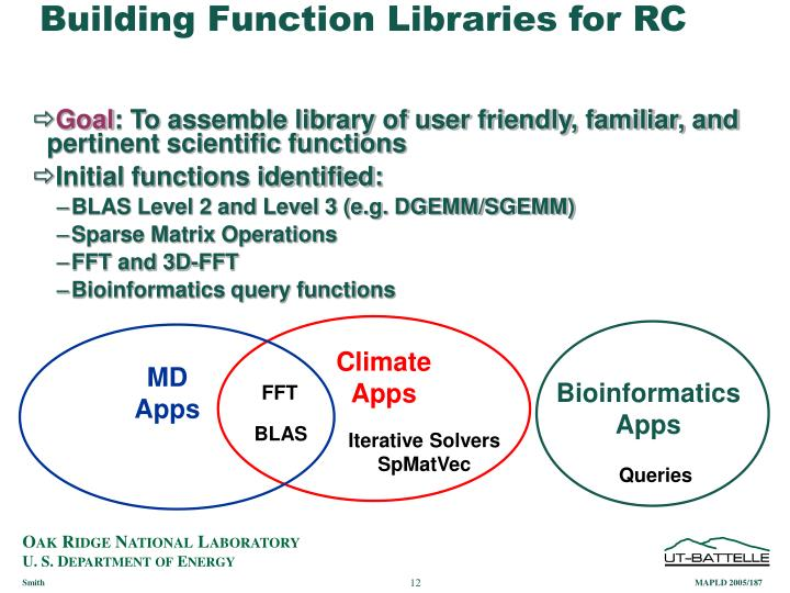 Building Function Libraries for RC