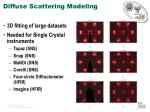 diffuse scattering modeling