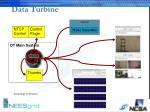 data turbine1