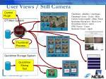 user views still camera