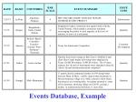 events database example