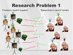 research problem 1