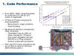 1 code performance