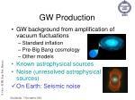 gw production